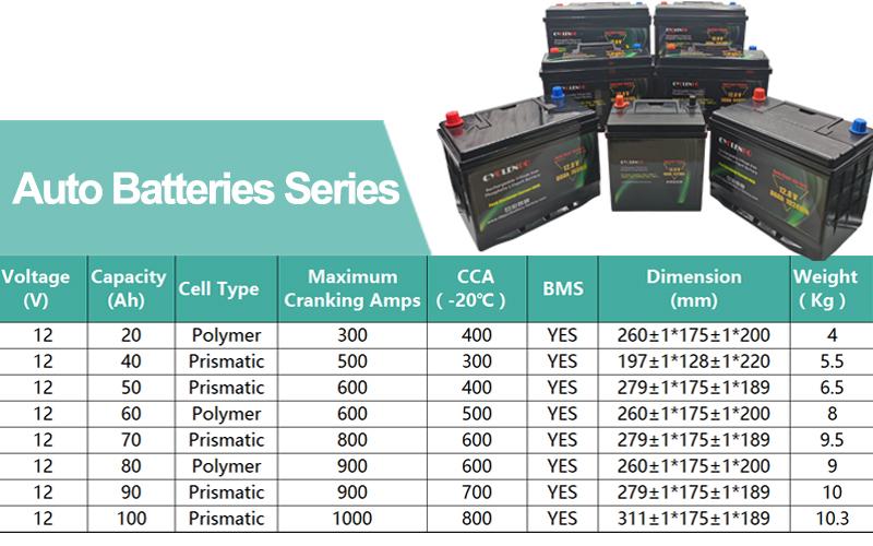 lithium starter battery 12v