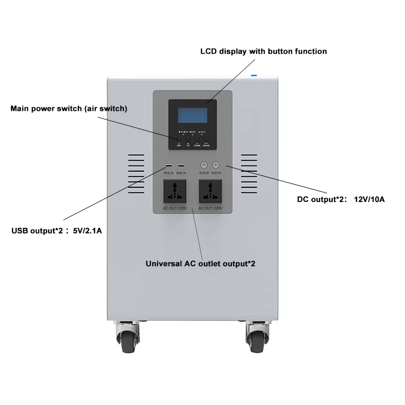 backup power supply for home